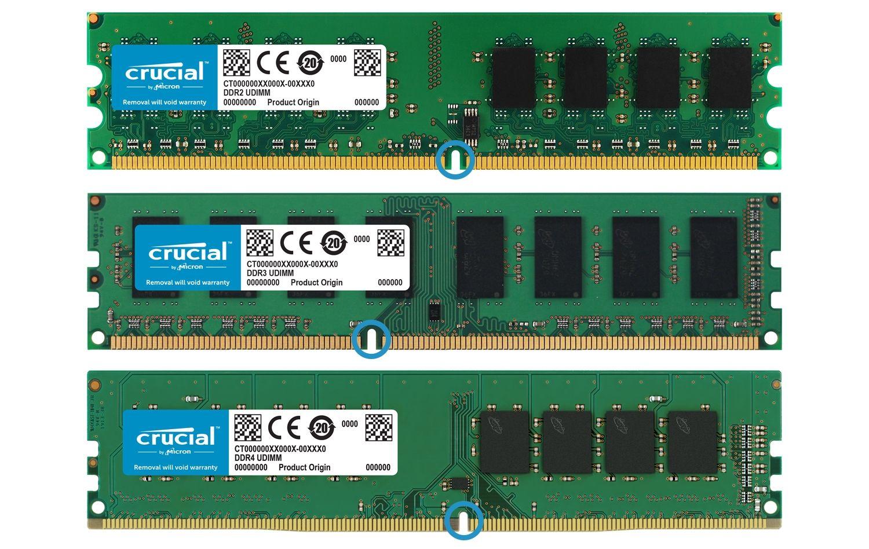 Trois générations de modules de mémoire Crucial placés les uns à côté des autres pour mettre en évidence les changements de format physique de chaque génération de RAM