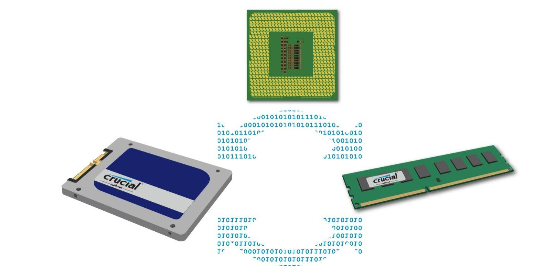 Comment le processeur, le stockage et la mémoire fonctionnent ensemble.