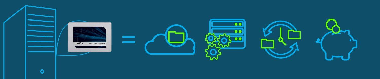Les avantages des SSD dans les serveurs pour les entreprises.