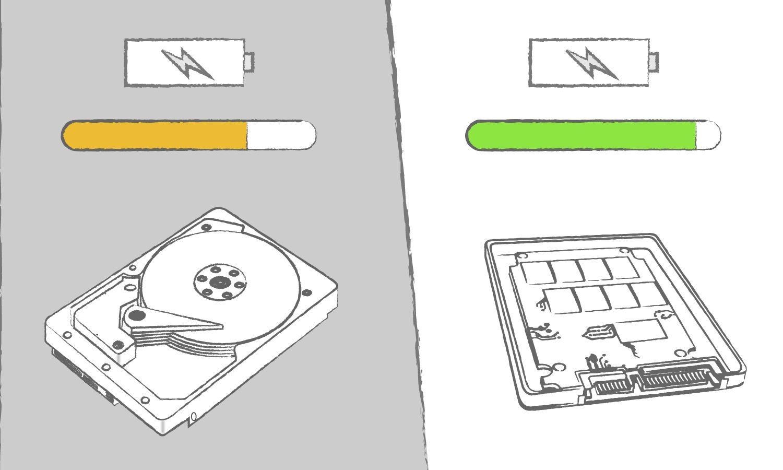 Une illustration représentant les avantages d'un SSD comparé à un disque dur concernant l'efficacité générale d'un ordinateur
