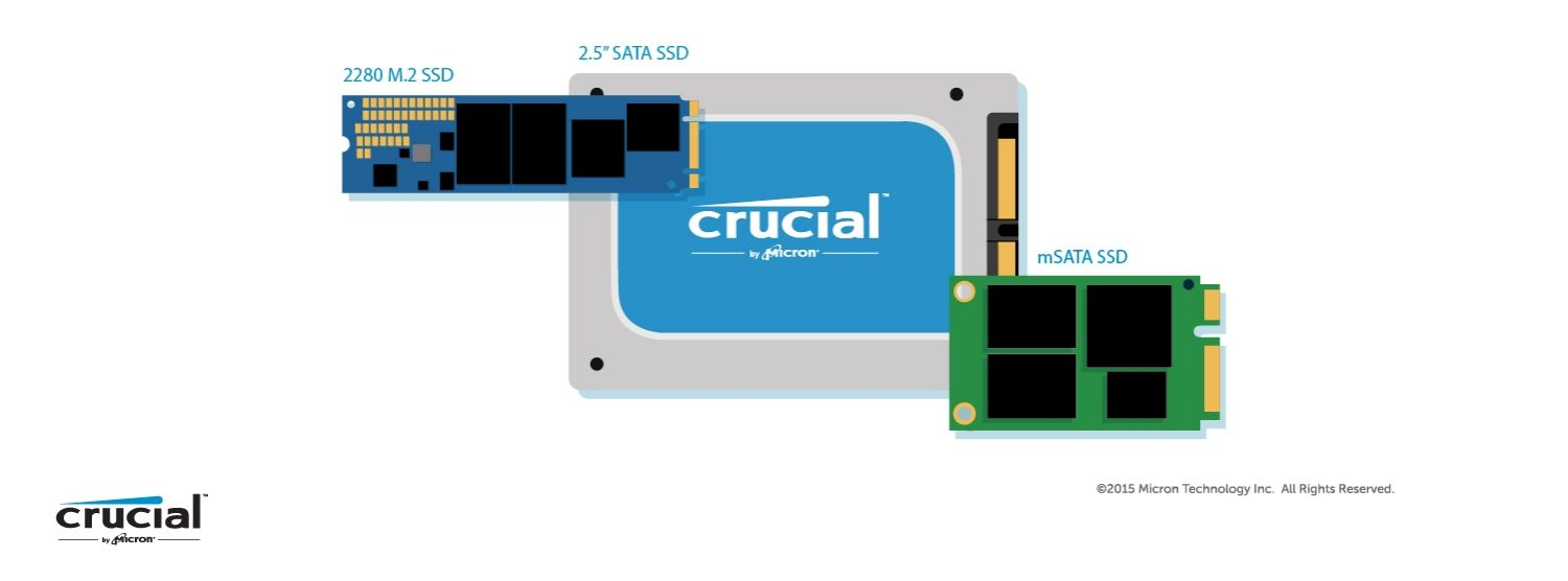 Illustration of the 3 different form factors for an SSD